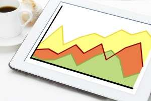 graph of three growth curves on a digital tablet with a cup of c