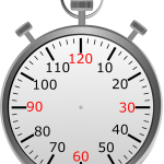 picture of stop watch to illustrate 2-minute SEO video blog
