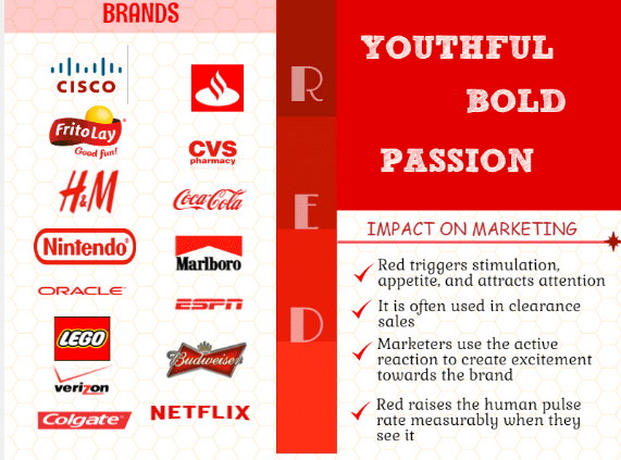 Red in Marketing