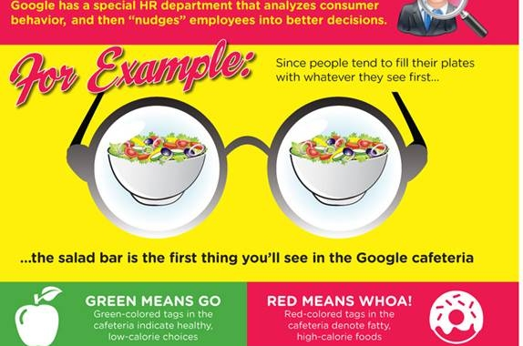 How Google Feeds Its Employees