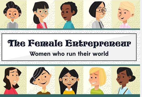 The Female Entrepreneur, Women Who Run The World