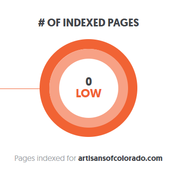 screen capture of number of pages indexed indicator
