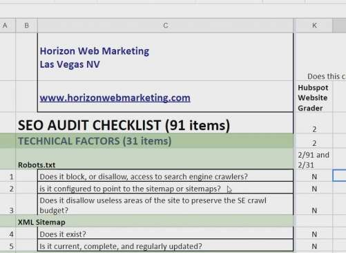 Screen capture of how website grader does on the seo audit checklist