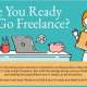 are you ready to go freelance test